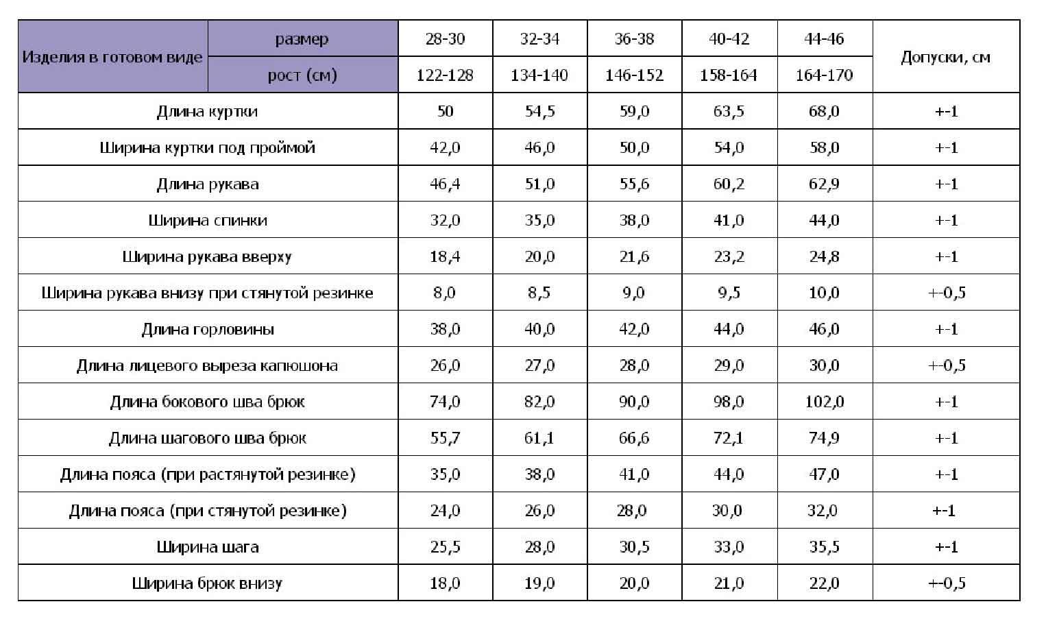 Таблица измерений готового вида детского костюма